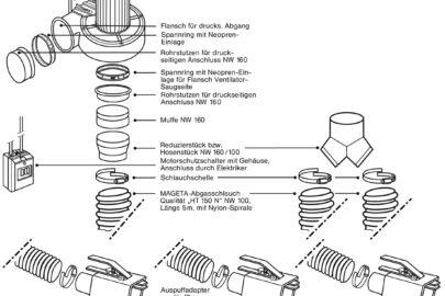 PKW-Komplettanlage als Einschlauch- oder Zweischlauchanlage