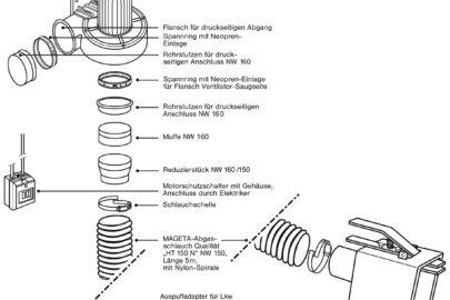 LKW-Komplettanlage