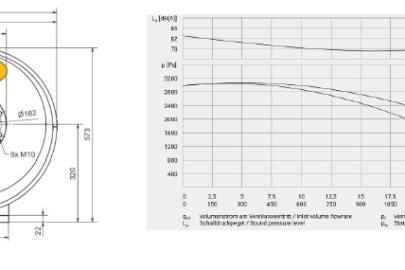 Mitteldruck-Radialventilator MC