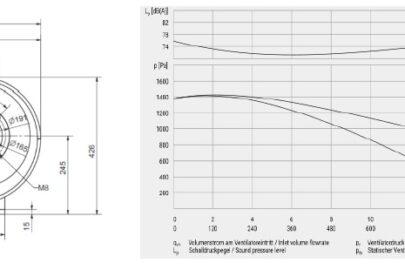 Mitteldruck-Radialventilator MX